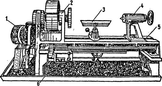 Токарный станок для обработки древесины устройство назначение