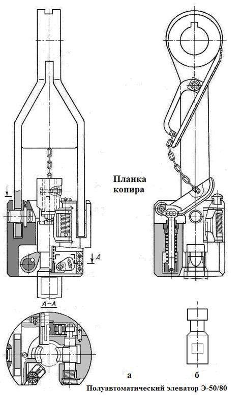Проточка под элеватор фольксваген транспортер 2002 г