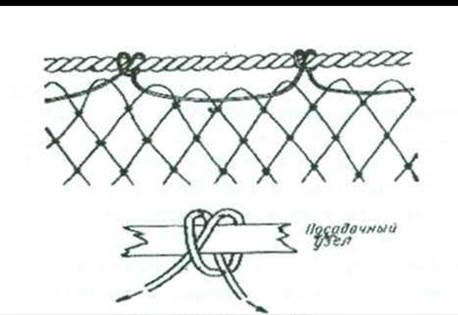 Посадка трёхстенной сети: методика расчета