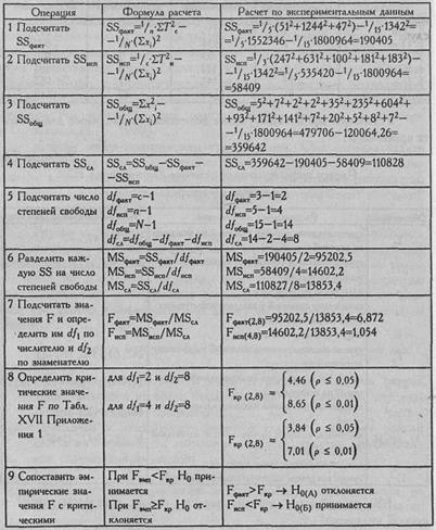 Критерий джонкира решение задач состав числа 10 решение задач конспект