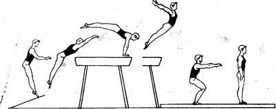 Опорные и безопорные прыжки