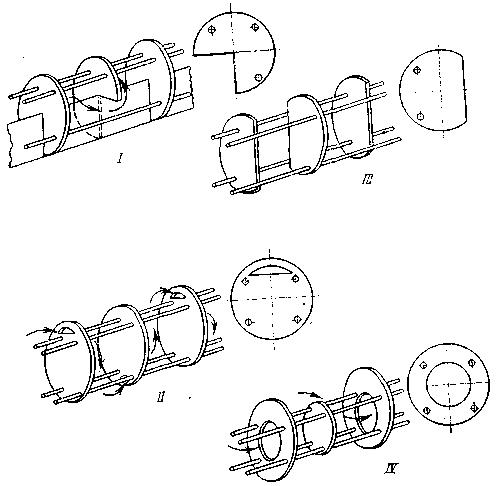Перегородка в теплообменнике Теплообменник кожухотрубный (кожухотрубчатый) типа ИКВ Назрань