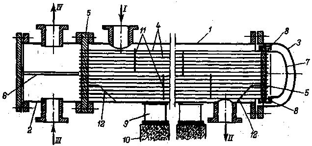 Пластины теплообменника Sondex SF25A Шахты