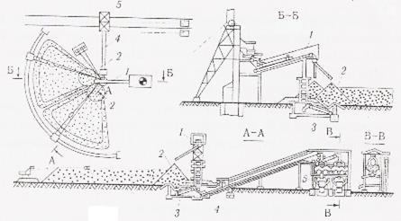 Конвейер погрузочный ленточный конвейер завода лада