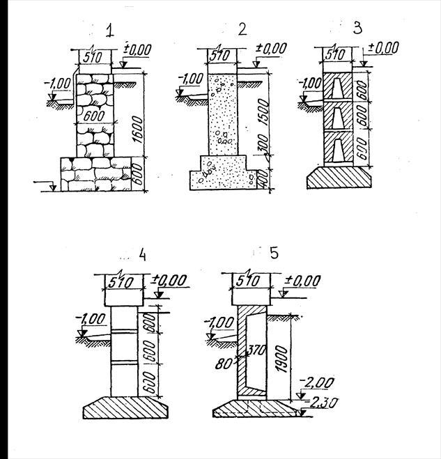 Сборными фундамент железобетонных блоков искитим жби 5 фото