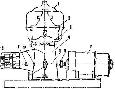 Сепараторы фирмы титан Уплотнения теплообменника Sondex SD10 Саров