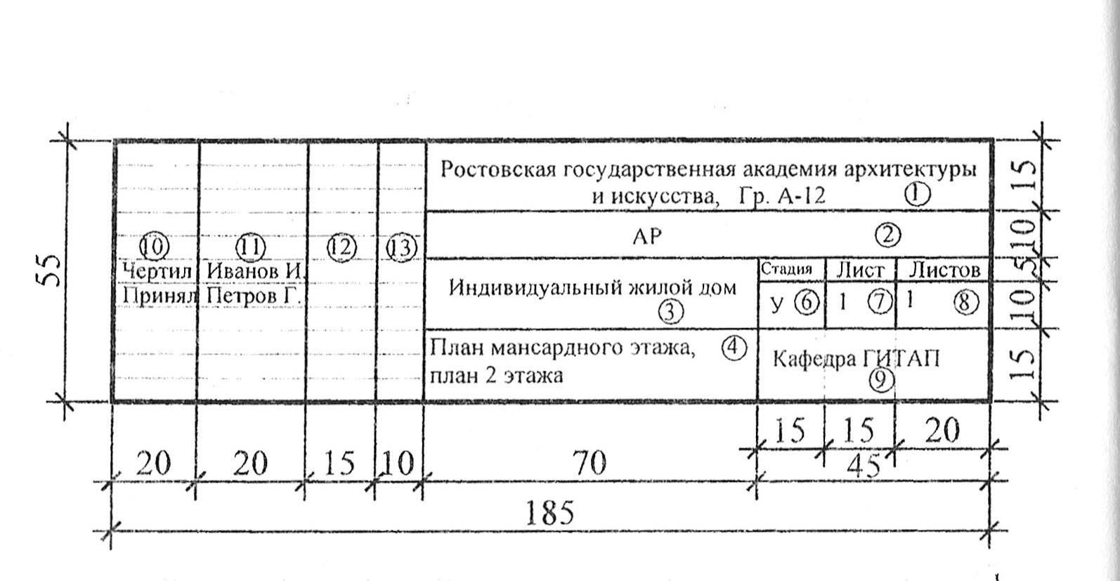Заполнение рамки курсовой работы 2709