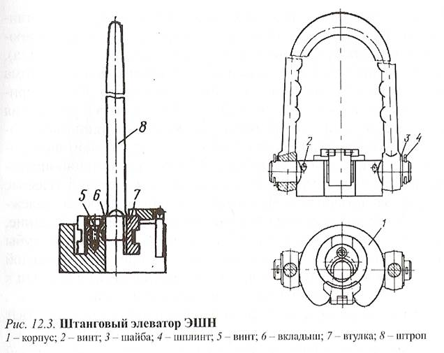 элеватор штанговый эшн 10 с круговым фиксатором