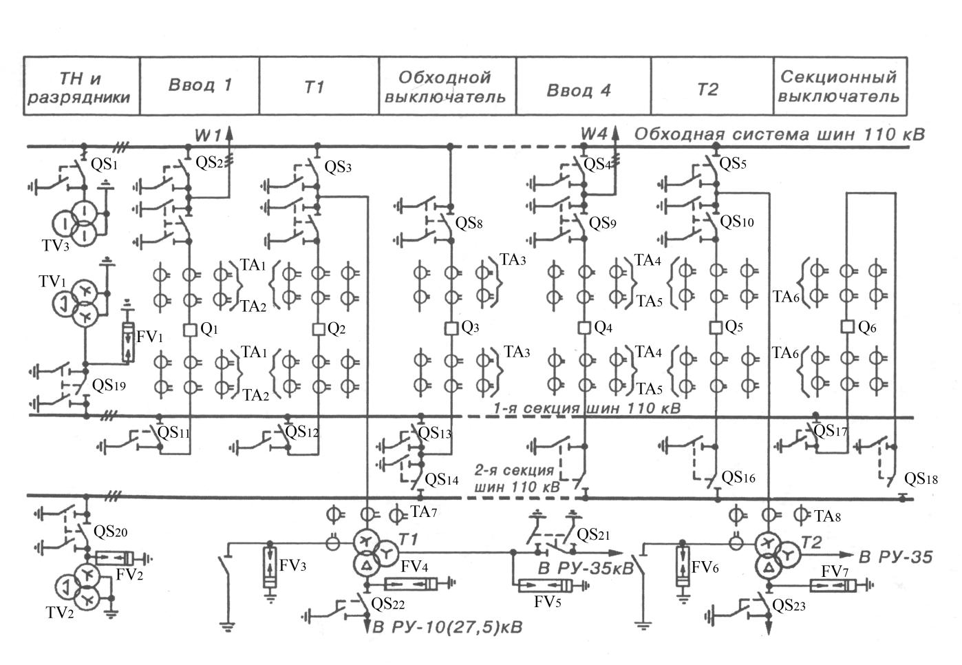 Схема однолинейной тяговой подстанции