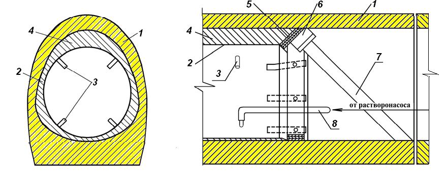 Гильзование железобетонных труб инструменты для плит перекрытий