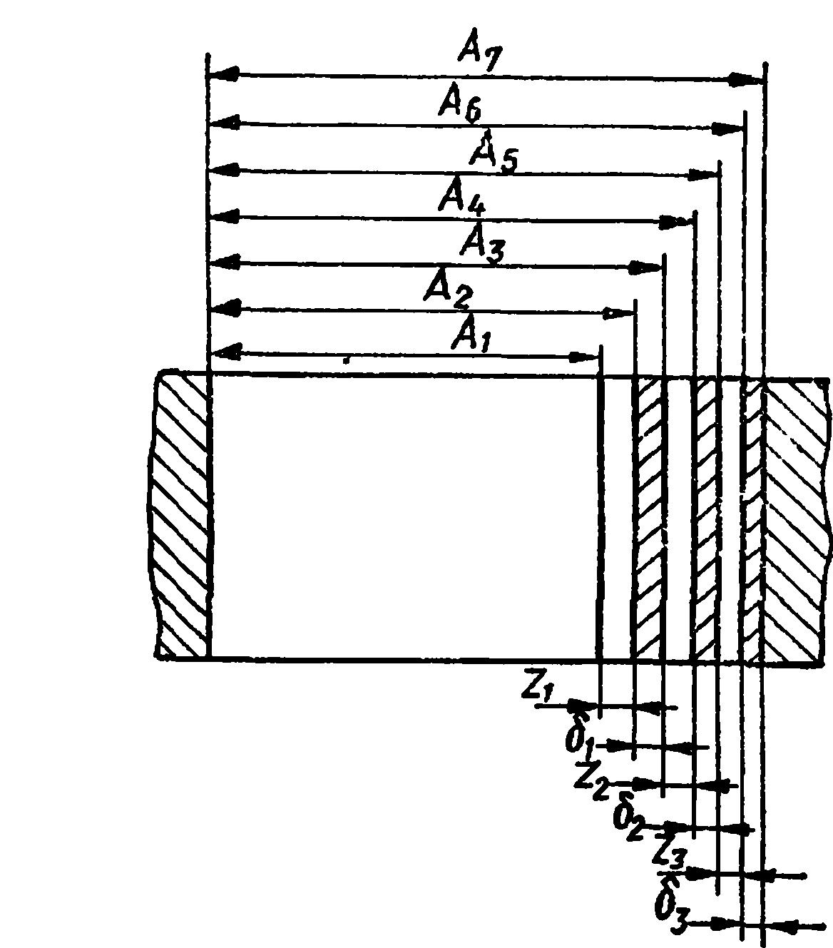 Схема расположения припусков и допусков фото 262