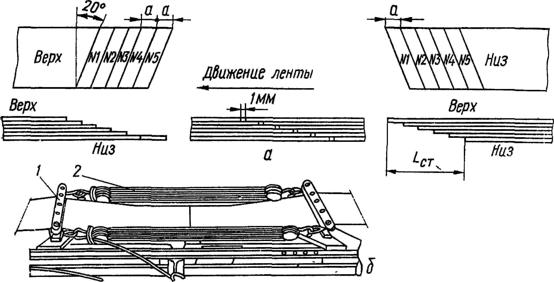 соединение ленты ленточного конвейера