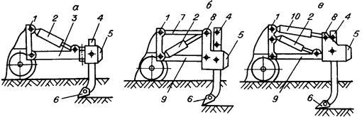 Кусторезы — современные многофункциональные устройства