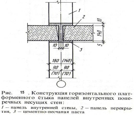 Заполнение вертикальных швов стеновых панелей цементным раствором оборудование для транспортирования бетонной смеси