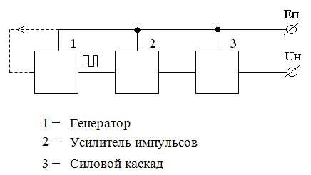 Тема 2.4. Типовые 80