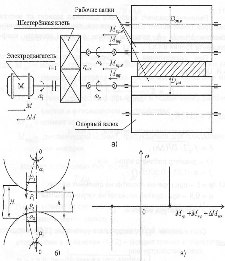 Кинематическая схема привода рольганга упор рольганга