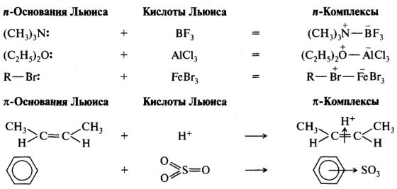 Теория бренстеда лоури