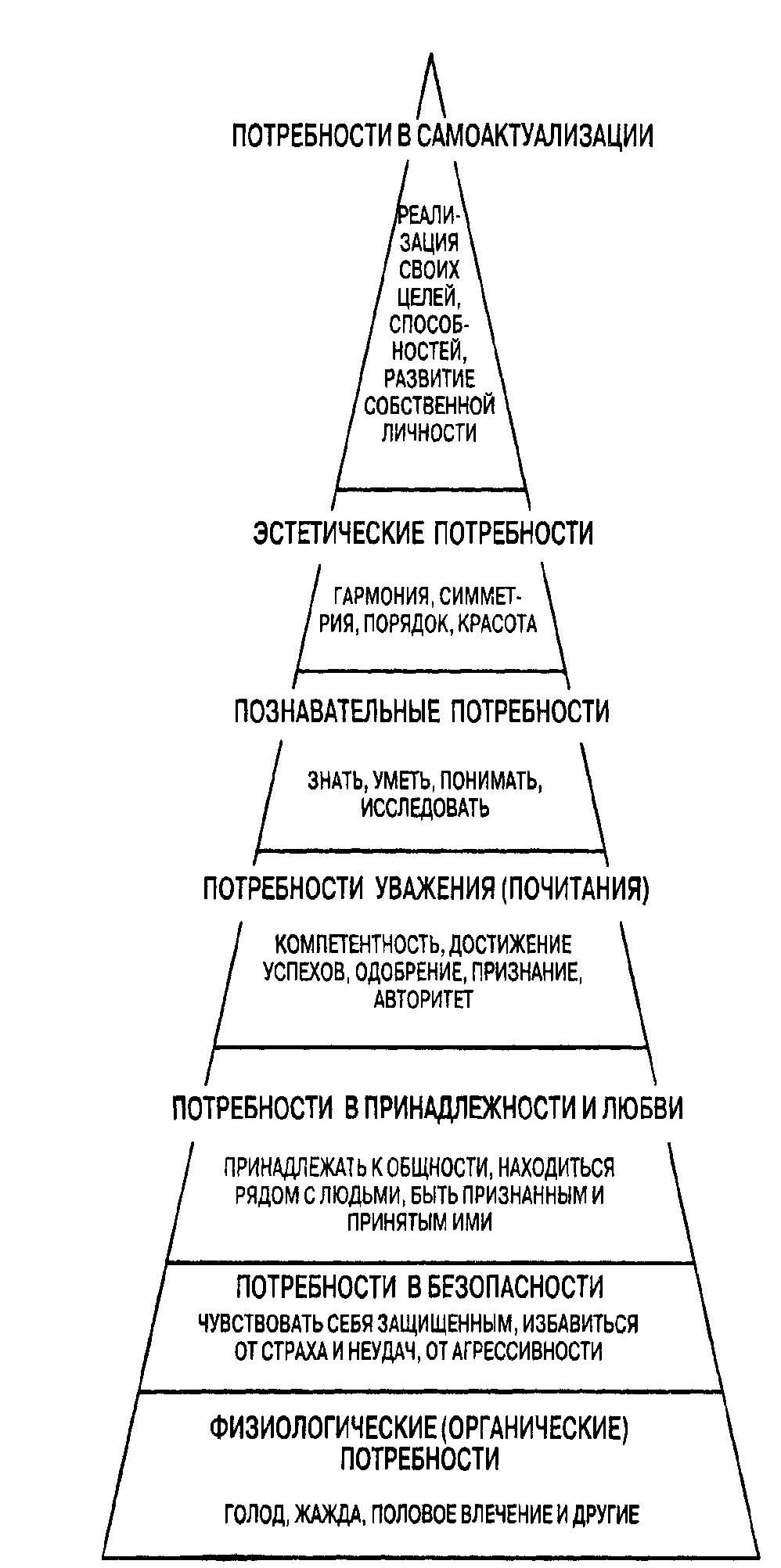 potrebnost-cheloveka-v-sekse