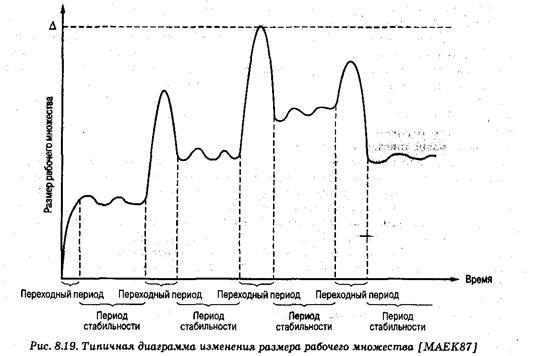 Однофазный переменный ток статорных обмоток создает в каждом сельсине пульсирующий магнитный поток возбуждения, который
