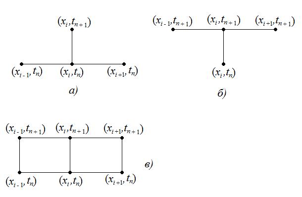 Что обозначается на схемах qs