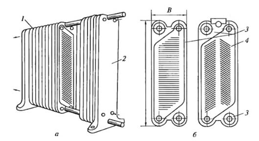Теплообменник поверхность теплопередача вес теплообменников