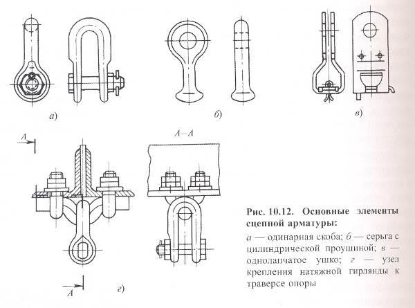 Линейная арматура для голых проводов