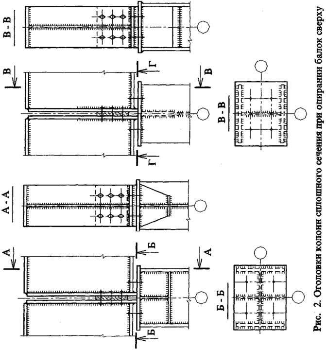 Расчёт металлической балки онлайн калькулятор