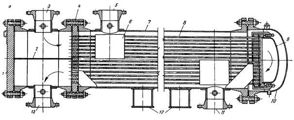 Теплообменник пластинчатый на систему отопления тип fp 31-97-1-eh, «funke» теплообменник cgg-2