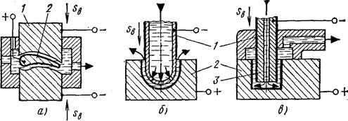 Электрохимические схемы