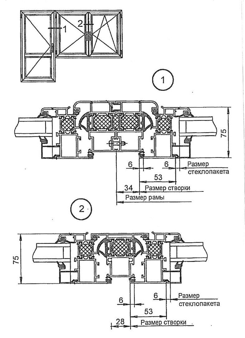 схема конструкции оконных блоков