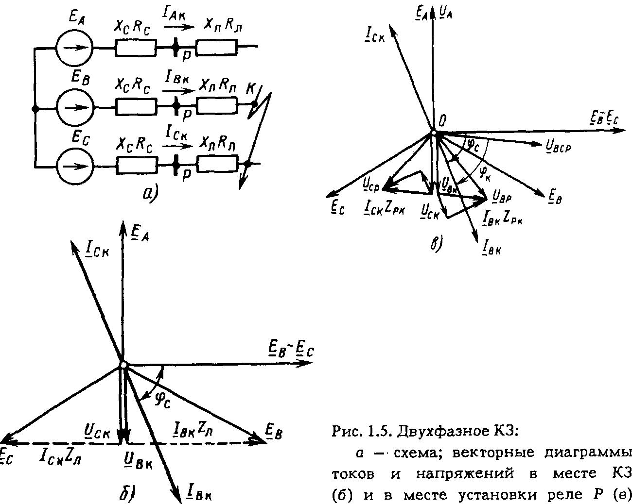 схема векторной диаграммы