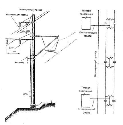 Схема два провода рельс