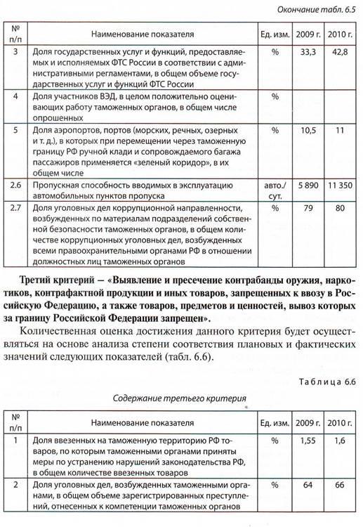Как сделать открытое меню? ВКонтакте 44