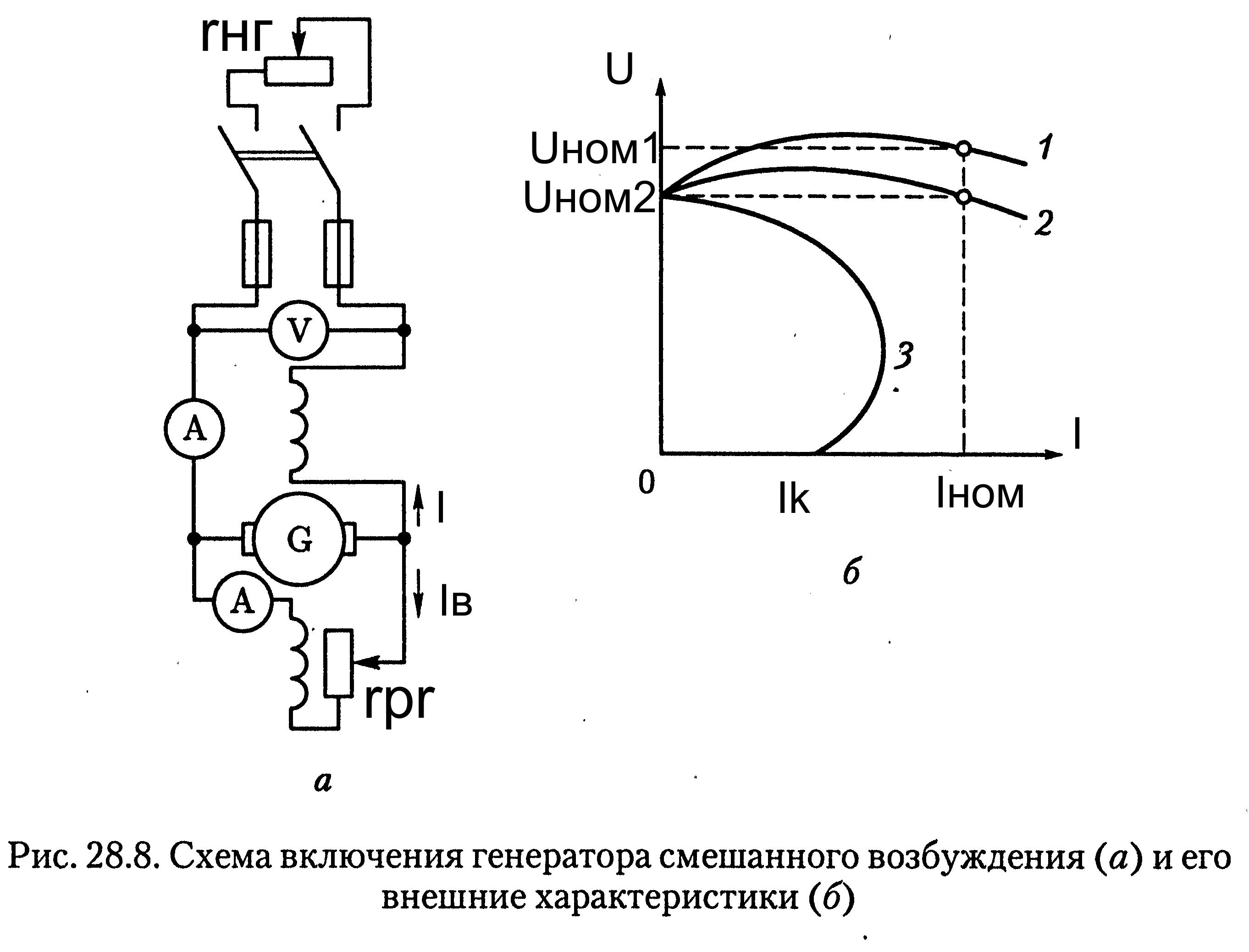 Схема возбуждения мпт