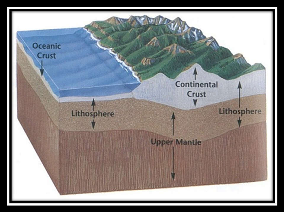 a research on the lithosphere Quizlet provides lithosphere activities, flashcards and games start learning today for free.