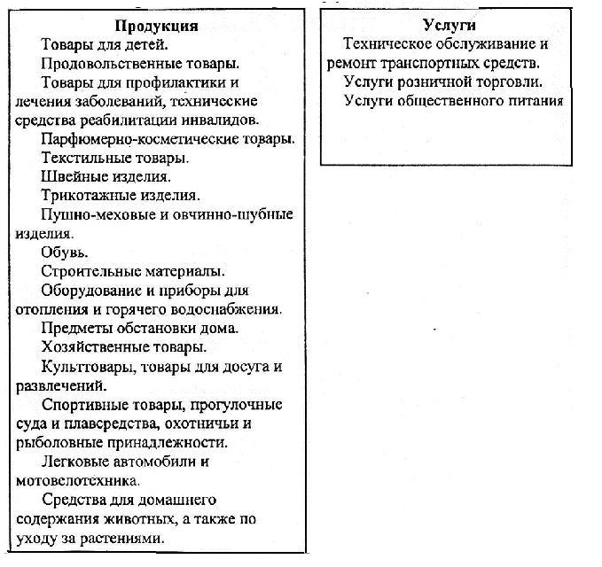 Обязательная сертификация товара в рф сертификация исо в оао новгородхлеб