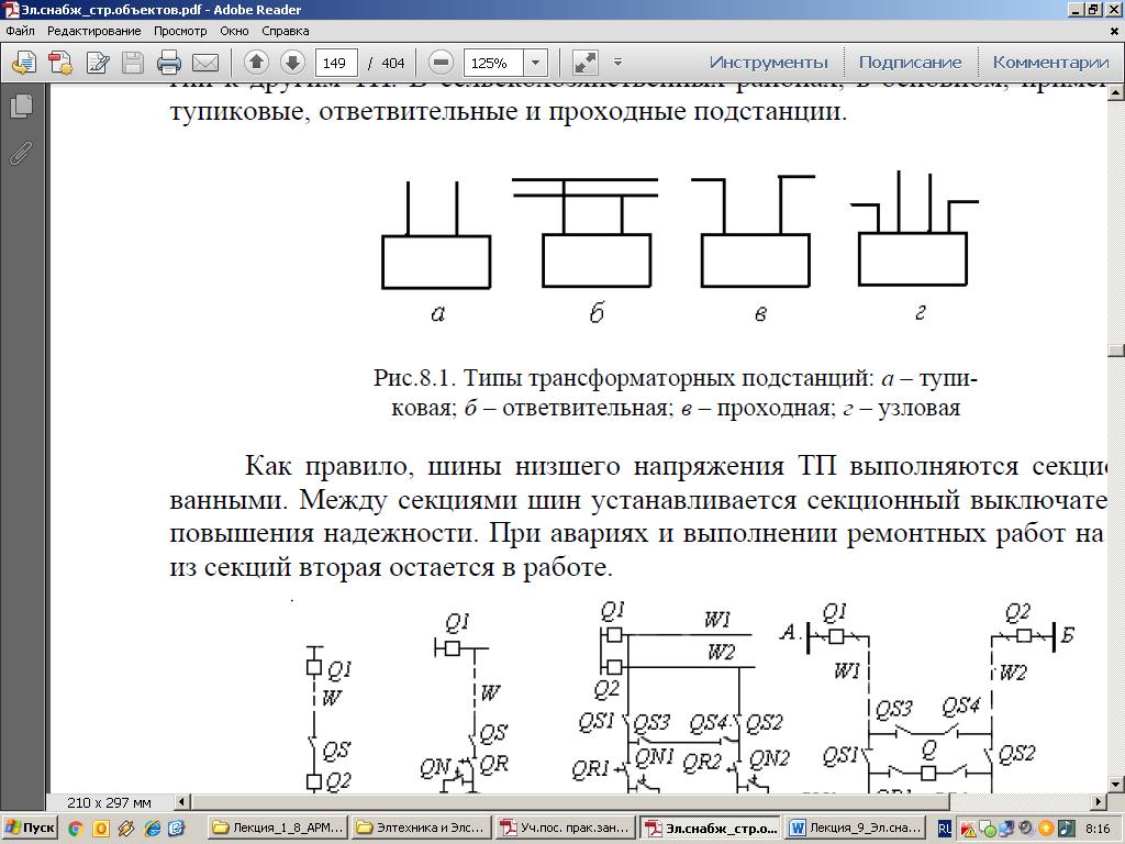главная схема соединений подстанции 110 6 3