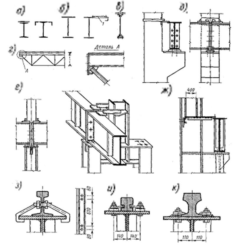 Металлические конструкции балок