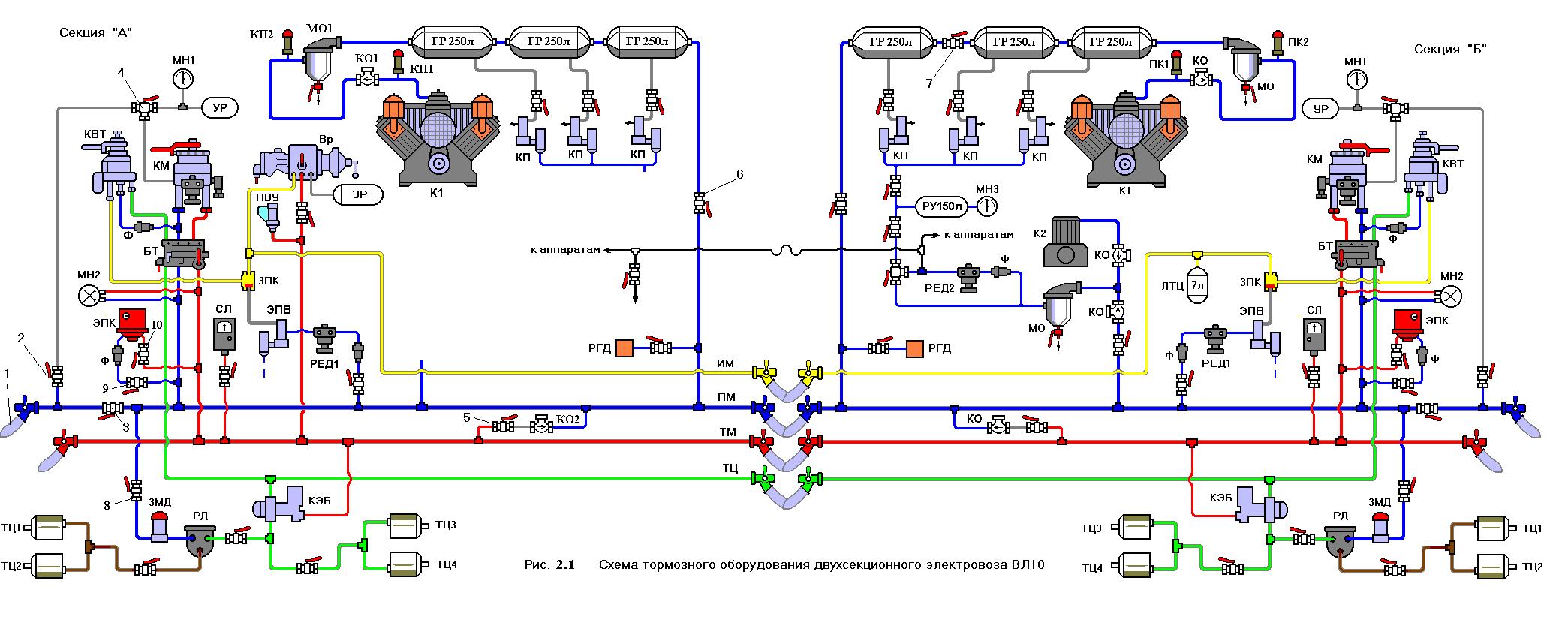Как читать современные автомобильные электрические схемы