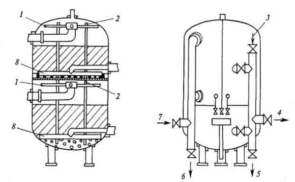 Конструкция и принцип работы механического фильтра