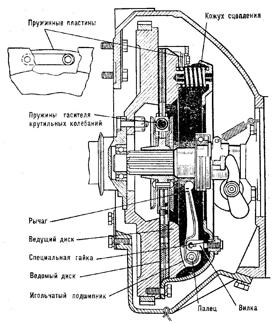 Схема сцепления на мазе фото