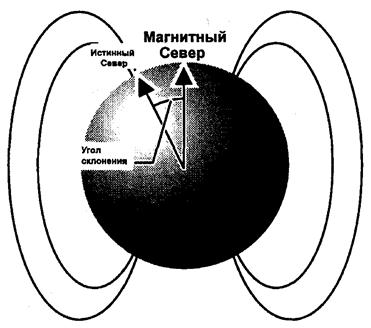 картинки магнитное аномалия