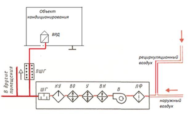 Рециркуляционная схема