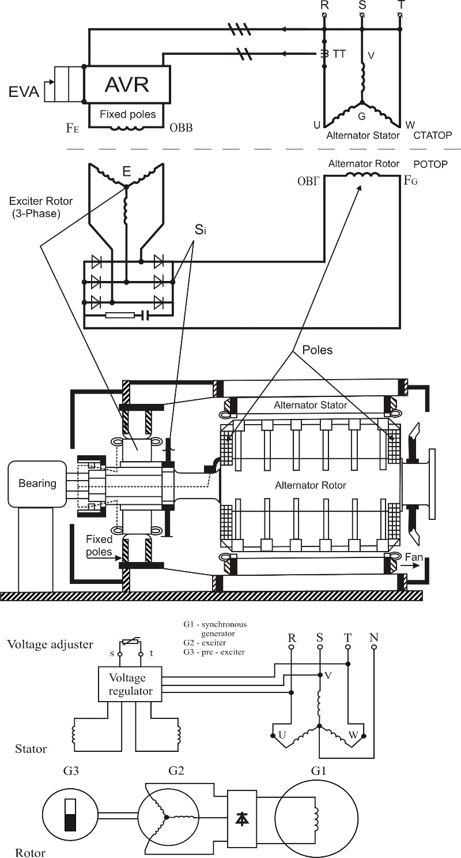 Схема бензинового генератора переменного тока