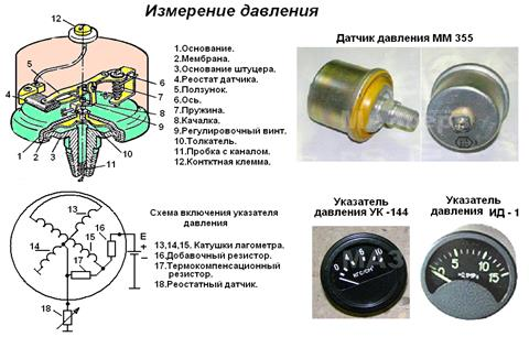 важно принцип измерения неэлектрических величин датчики из группы термобелье полиэстера