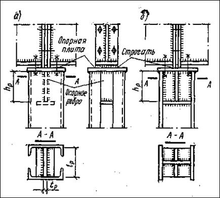 Центральносжатые колонны  magakru