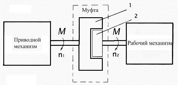 Электрическая схема электромагнитной муфты